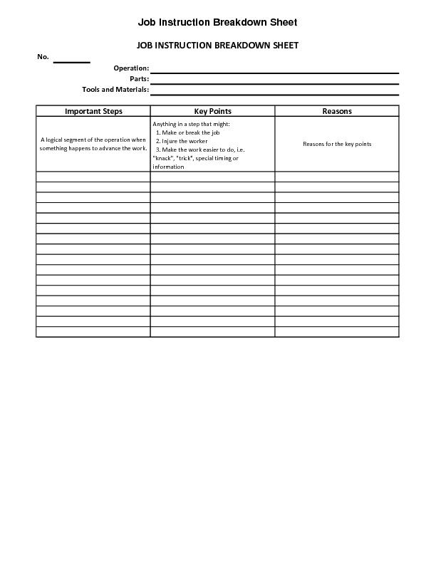 Script breakdown sheet template pdf akmetr for Scene breakdown template